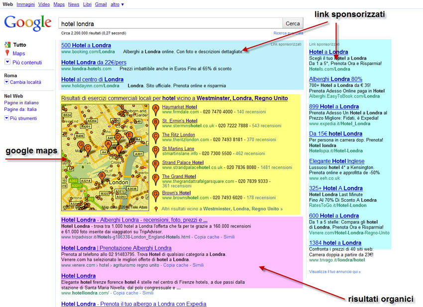 Image Result For Google Adwords Di
