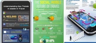 travel-mobile
