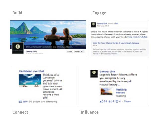 Facebook Ads: Luxury Link case history
