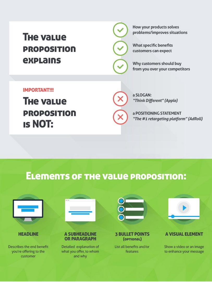 Infografica Unique Selling Proposition