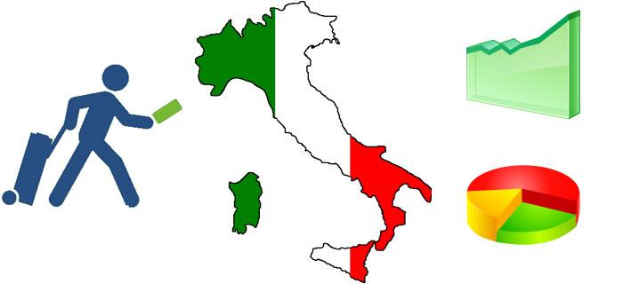 statistiche-turismo-italia-2011