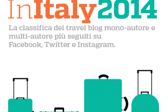 classifica travel blogger 2014